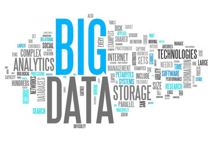 Big Data Marketing Digital