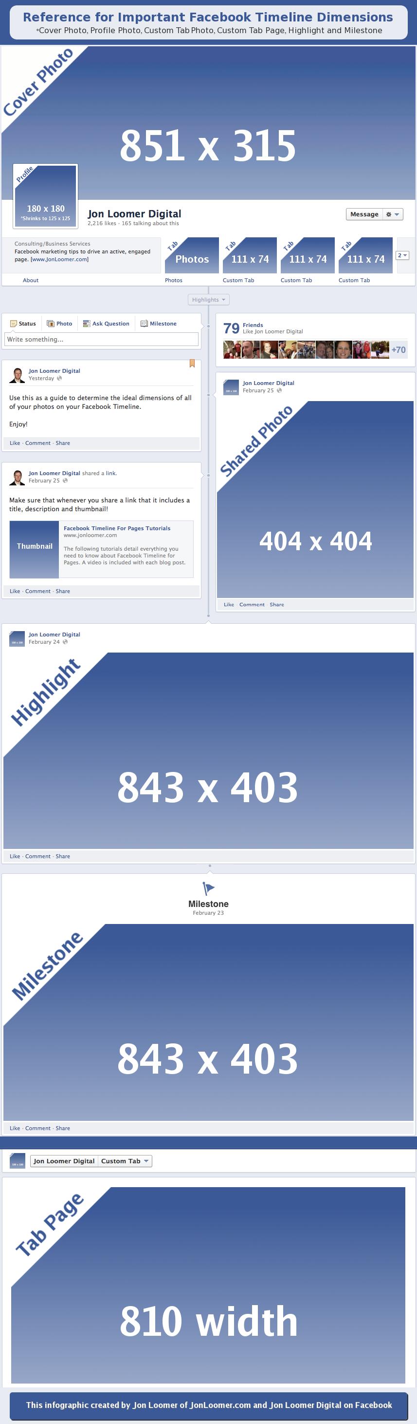 Super Tamanho de fotos e imagens no Facebook – Byte a Byte | Criação de  MD35