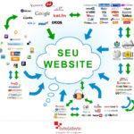 Backlink | Dicas para melhorar o posicionamento de seu Site no Google