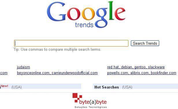 Palavras mais pesquisadas Google