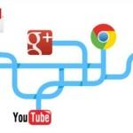 Google Now: por dentro da ferramenta de buscas do futuro