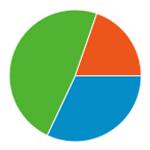 Entenda as origens de trafego no Google Analytics.